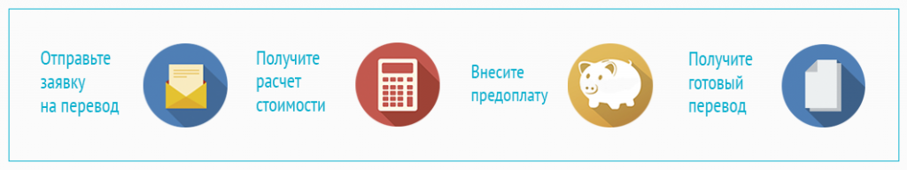 zakaz_perevoda