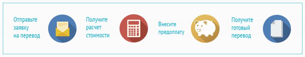 zakaz_perevoda-1024x192